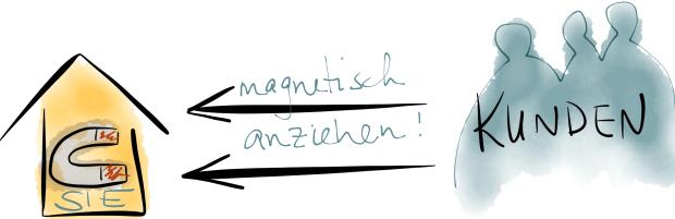 Kunden magnetisch anziehen