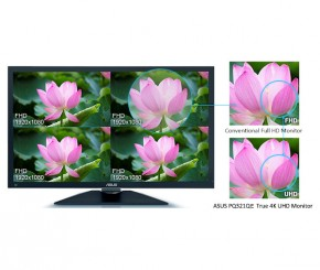 ASUS PQ321QE 4K Monitor