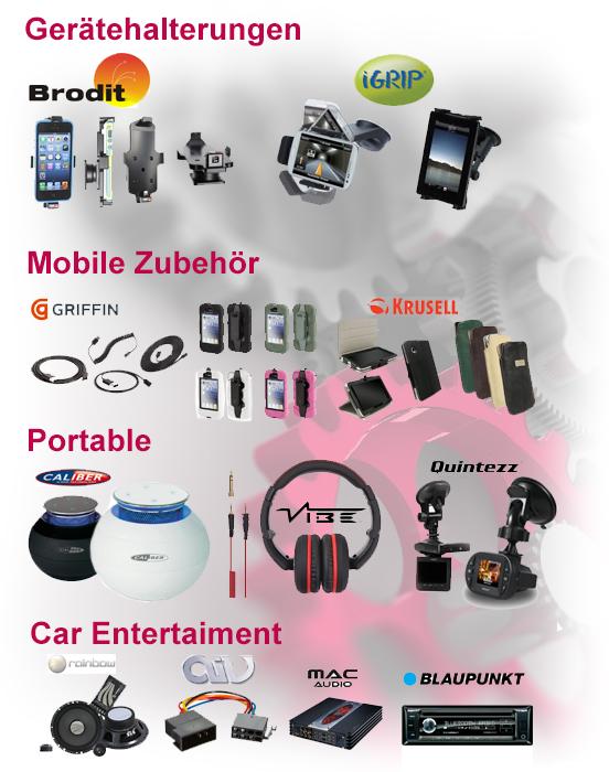 Matsmobile Angebot