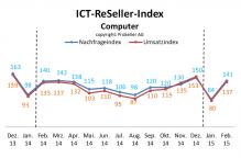 ICT Reseller Index Februar 2015 Computer