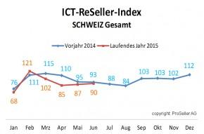 ICT-ReSeller Index Juni 2015 / Vorjahresvergleich