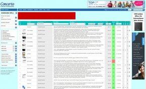 Concerto Einkaufsportal / Leaderboard