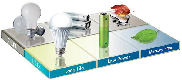 LED: Weniger Stromverbrauch
