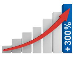 Umsatzsteigerung mit ProLeads