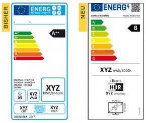 Profitieren Sie vom Energieetiketten-Add-On