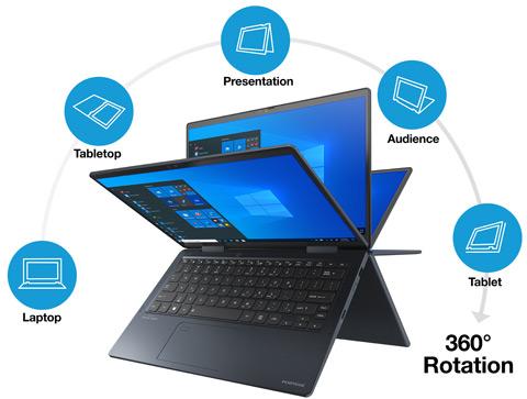 Individuelle Laptops für mehr Flexibilität & Effizienz / Möglichkeiten