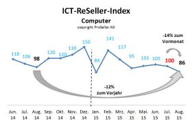 ICT ReSeller Index August 2015 / Computer