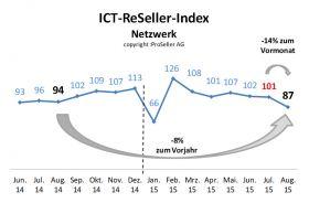 ICT ReSeller Index August 2015 / Netzwerk