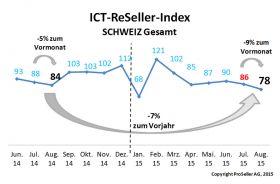 ICT ReSeller Index August 2015 / Schweiz gesamt