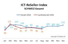 ICT ReSeller Index August 2015 / Vorjahresvergleich