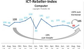 ICT-ReSeller-Index September 2015 / Computer
