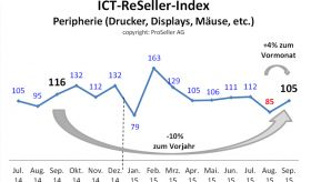 ICT-ReSeller-Index September 2015 / Peripherie