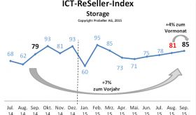 ICT-ReSeller-Index September 2015 / Storage