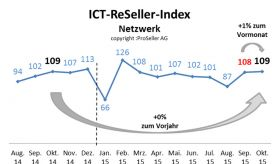 ICT ReSeller Index Oktober 2015 / Netzwerk
