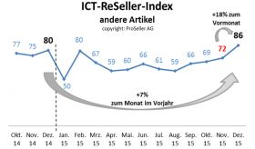 ICT ReSeller Index Dezember 2015 / Andere Artikel