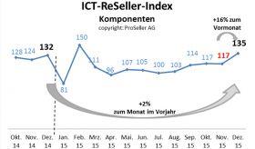 ICT ReSeller Index Dezember 2015 / Komponenten