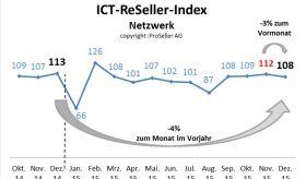 ICT ReSeller Index Dezember 2015 / Netzwerk