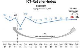 ICT ReSeller Index Dezember 2015 / Storage
