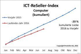 ICT ReSeller Index Juli 2016 / Computer kumuliert