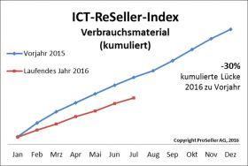 ICT ReSeller Index Juli 2016 / Verbrauchsmaterial kumuliert