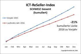 ICT ReSeller Index Dezember 2016 / Schweiz kumuliert