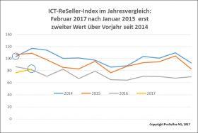 ICT ReSeller Index Februar 2017 / Vorjahresvergleich